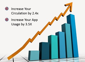 Grow App Usage and Circulation!